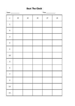 "Maths - Multiplication / Times Tables ""beat the clock"" game 3x 4x 5x 6x 7x"