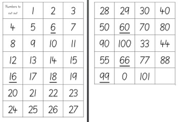 Maths Number BINGO - Kindergarten / Year 1