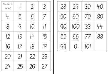 Maths Number BINGO - Kindergarten / Year 1