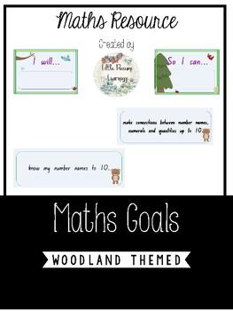 Maths: Maths Goals Display Kindergarten - Woodland theme