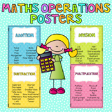 Maths Operations Posters