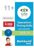 Maths Operations Speed Drills