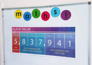 Place Value Math Display Poster - For numbers with up to 7 digits