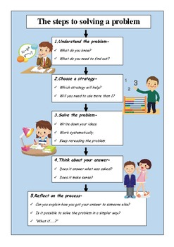 Maths Poster - Steps to Solving a Problem