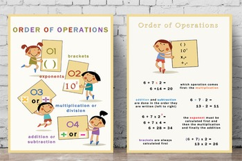 Maths Posters - Order of Operations