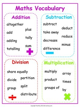 Maths Posters Strategies and Operations