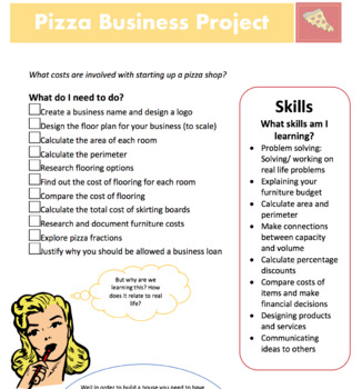 Maths Project Create a Pizza Business