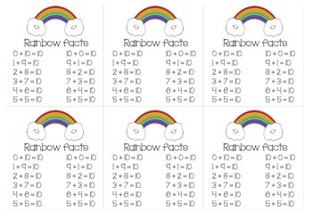 Maths Rainbow fact (numbers that add up to 10) reference cards