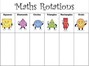 Maths Rotations Groups Display Poster or Powerpoint