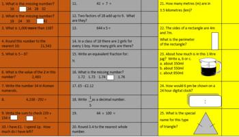 Maths Skills Check