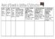 Maths Skills Rubric and Checklist Based on Mathematics Onl