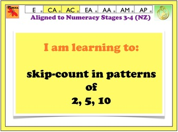 Maths - Stage 3-4 Multiplication Video 2