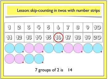 Maths - Stage 3-4 Multiplication Video 3