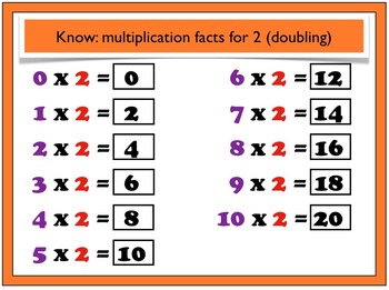Maths - Stage 4-5 Multiplication Video 1