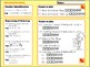 Maths - Stage 4 Numeracy Knowledge Support