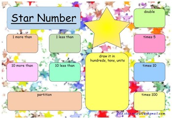 Maths Star Number Fact Board for Display