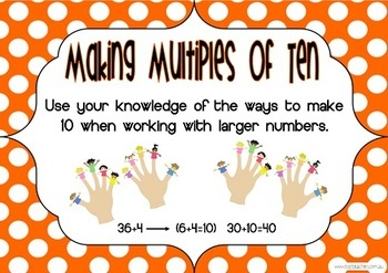 Maths Strategy Posters