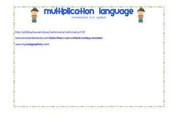 Maths Syllabus K-10 NSW - Multiplication Language Stage 1