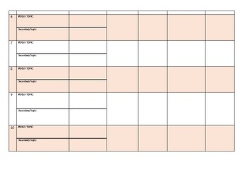 Maths Term Planner - Pre Primary Foundation Year