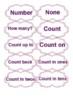Maths Vocabulary Pack – Pre Kindy – Grade 2