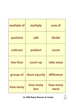 Maths Vocabulary - Snap Card Game & Sorting Game