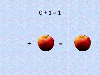 Maths Warm Up powerpoint