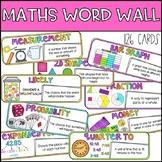 Maths Word Wall