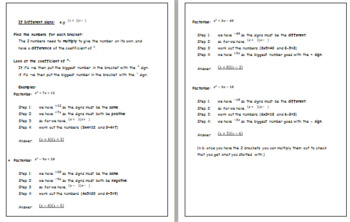Maths algebra lesson covering factorizing quadratics/solving equation