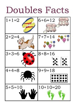Maths facts, friends of ten, doubles and near doubles.