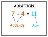 Maths operations