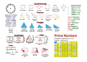 Maths placemat for desks