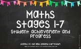 Maths stages and student progress