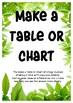 Maths strategy posters - Jungle Theme