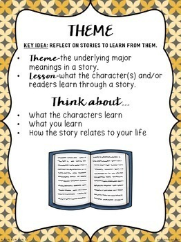 Matilda: Reading Response Activities and Projects