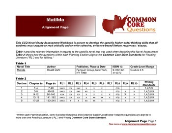 NEW!! Matilda-CCQ Novel Study Assessment Workbook-Common Core Aligned