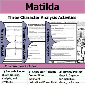 Matilda - Character Analysis Packet, Theme Connections, & Project