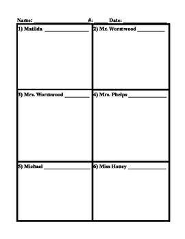 Matilda During Reading Visualizing/Summarizing Outline