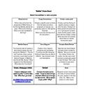 Matilda Novel Study Choice Board