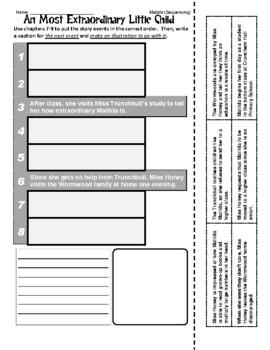 Matilda (Roald Dahl) - Vocabulary Match-Up