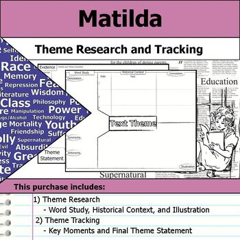 Matilda - Theme Tracking Notes Etymology & Context Research