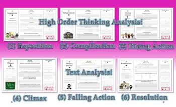 Matilda by Roald Dahl 6 Stages of Plot Analysis Activity Common Core