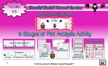 Matilda by Roald Dahl 6 Stages of Plot Analysis Activity C