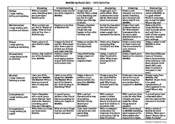 Matilda by Roald Dahl - Bloom's Taxonomy and Multiple Intelligences Grid