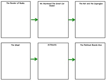 Matilda by Roald Dahl Novel Study Graphic Organizers/Thinking Maps
