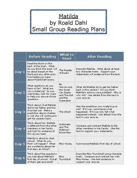 Matilda small group reading plans