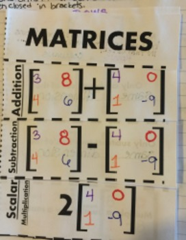 Matrices Foldable