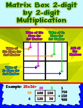 Matrix Box 2-digit by 2-digit Multiplication {Poster/Ancho