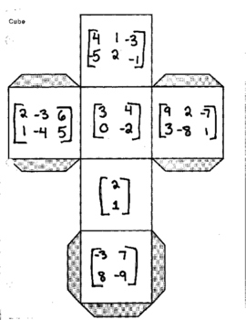 Matrix Cube Activity