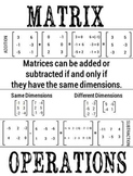 Matrix Matrices Foldable Graphic Organizer Interactive Notebook
