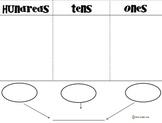 Mats for Place Value Instructions